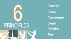 6 Pilates principles